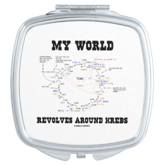 My World Revolves Around Krebs Biochemistry Humor Compact Mirror