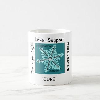 Myasthenia Gravis Love/Support/Courage/Love/ Mug