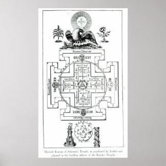 Mystical diagram of Solomon s Print