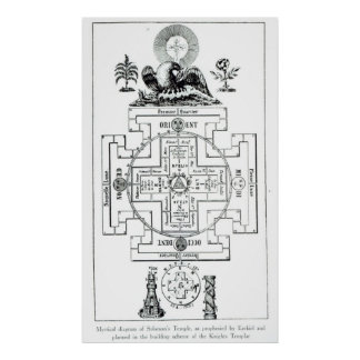 Mystical diagram of Solomon's Print