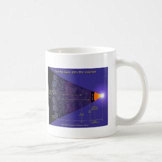 NASA first galaxies illustration/Hubble/Chandra Coffee Mug