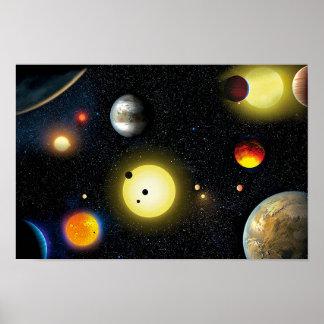 NASA Kepler Space Telescope Planetary Discoveries Poster