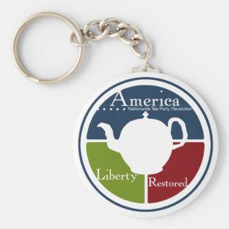 Nationwide Tea Party Revolution keychain
