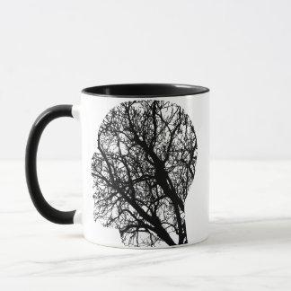 Natural Mind Mug