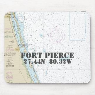 Nautical Fort Pierce Florida Latitude Longitude Mouse Pad