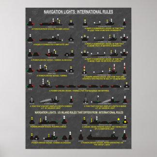 Navigation Lights : International Rules Poster