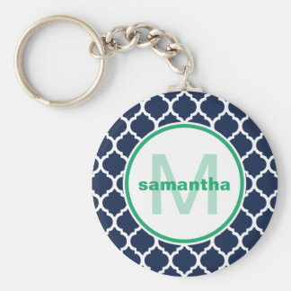 Navy Quatrefoil Monogram Basic Round Button Key Ring