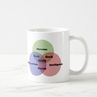 Nerdy Nerd Venn Diagram Coffee Mug