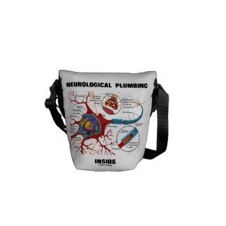 Neurological Plumbing Inside (Neuron / Synapse) Commuter Bags