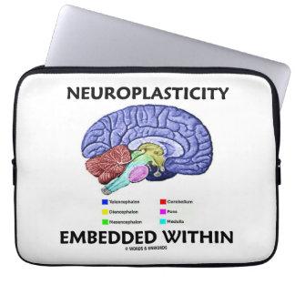 Neuroplasticity Embedded Within (Brain Anatomy) Laptop Sleeve