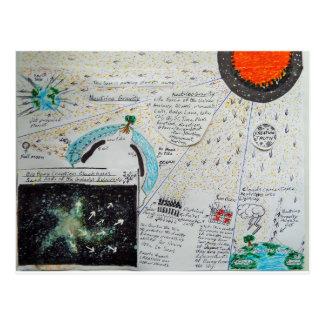 Neutrinos are Gravity, Postcard