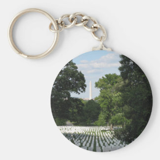 Never Forget... Always Remember Basic Round Button Key Ring
