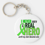 Never Knew A Hero 2 LIME GREEN (Son) Basic Round Button Key Ring