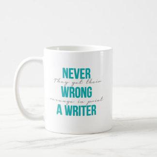 Never Wrong A Writer Coffee Mug