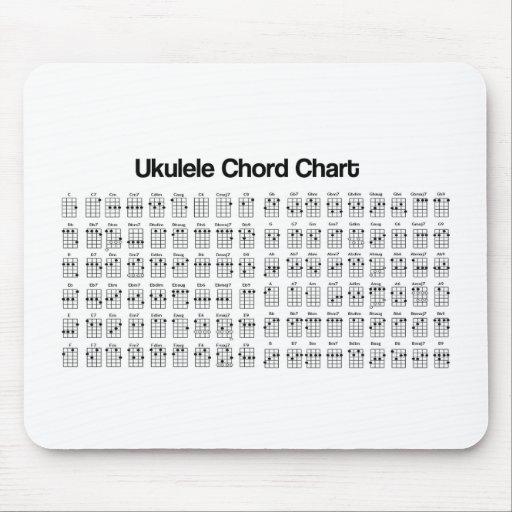 NEW UKULELE CHORD CHART CHORDS MOUSEPADS