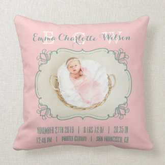 Newborn Baby Photo Monogram Blush Pink Green Frame Cushion