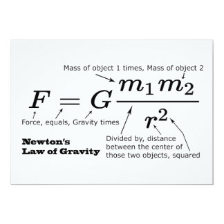 Newton's Law of Universal Gravitation Card