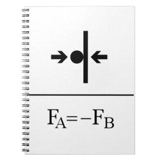 Newton's Third Law Notebook