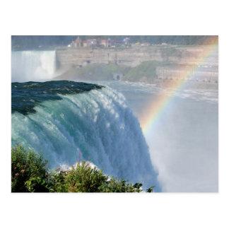 Niagara Falls, NY Postcard