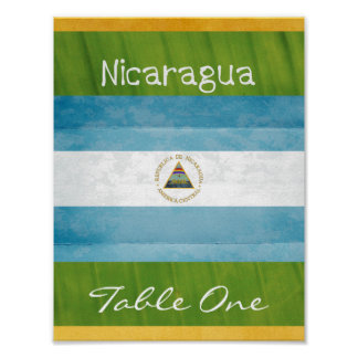 Nicaragua Table Number Poster