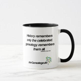 Nicoles' cup