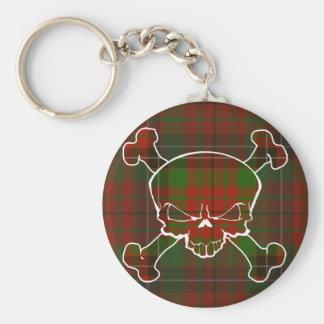 Nicolson Tartan Skull No Banner Basic Round Button Key Ring