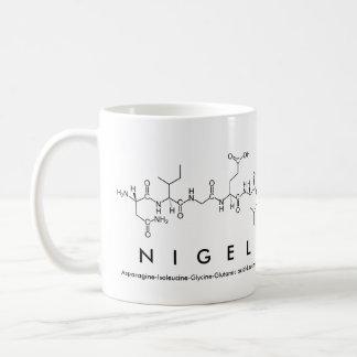Nigel peptide name mug
