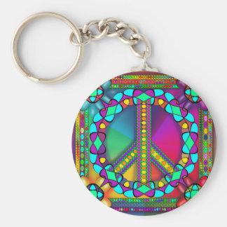 no nuke zone colored key ring