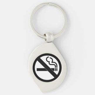 No Smoking Black and White Sign Keychain