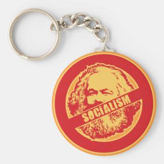 No Socialism Basic Round Button Key Ring