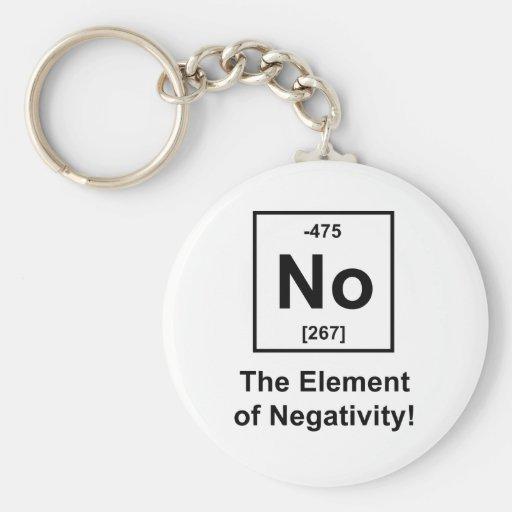 No, The Element of Negativity Keychains