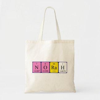 Norah periodic table name tote bag