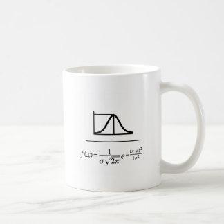 Normal Distribution Coffee Mug