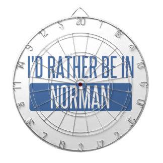 Norman Dart Board