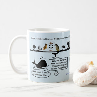 North Atlantic Right Whale Tests by Rose Coffee Mug