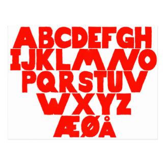 Norwegian Alphabet Postcard
