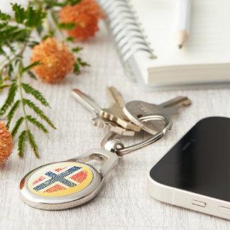 Norwegian touch fingerprint flag key ring