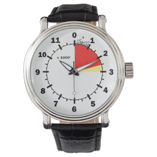 (Not a Real) Altimeter Face Watch