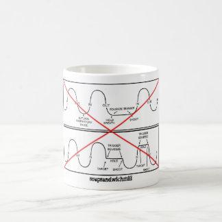 Not your Breathing Coffee Mug