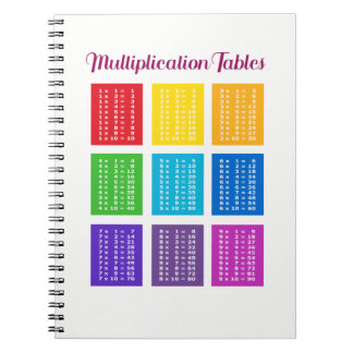 Note book 1x1 multiplication table mathematics