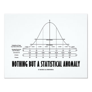 Nothing But A Statistical Anomaly (Stats Humor) Card