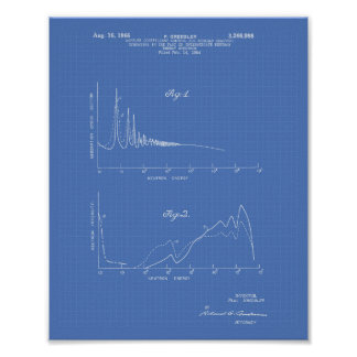Nuclear Energy Spectrum 1964 Art Blueprint Poster
