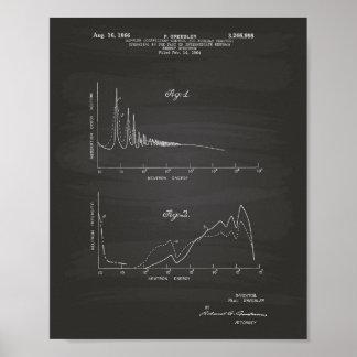 Nuclear Energy Spectrum 1964 Art Chalkboard Poster
