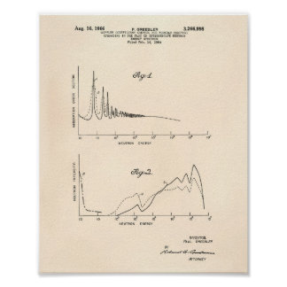 Nuclear Energy Spectrum 1964 Art Old Peper Poster