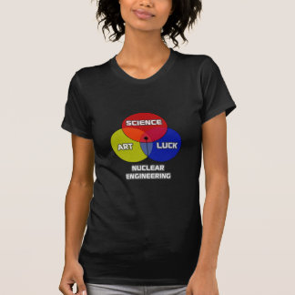 Nuclear Engineering .. Science Art Luck Shirts