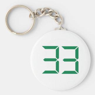 Number – 33 key ring