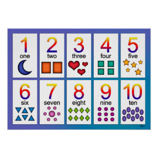 Number Chart Poster