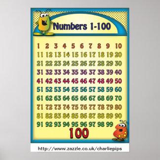 Numbers 1-100 Alien Poster