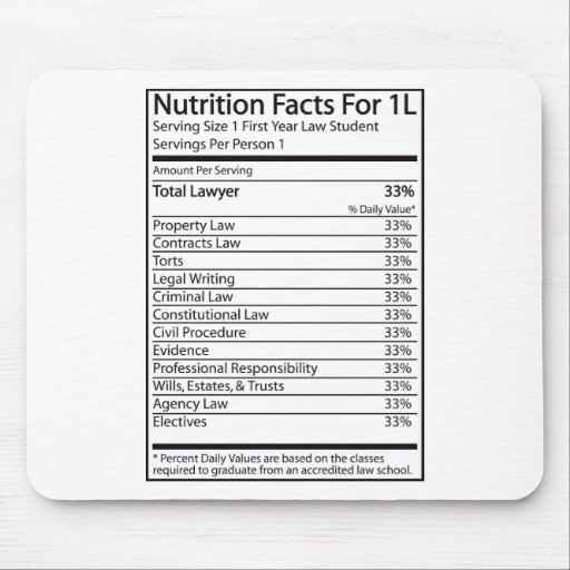 Nutrition Facts For 1L Mouse Mats