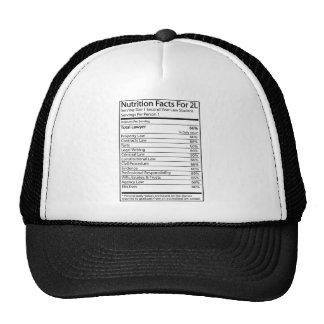 Nutrition Facts For A 2L Hats